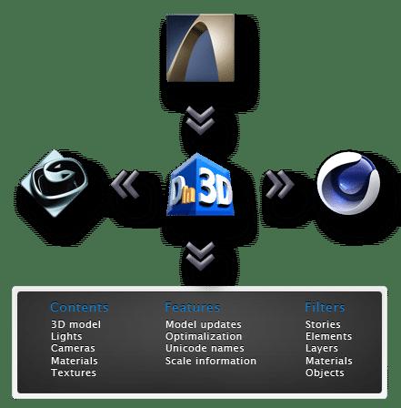 din3d-connection